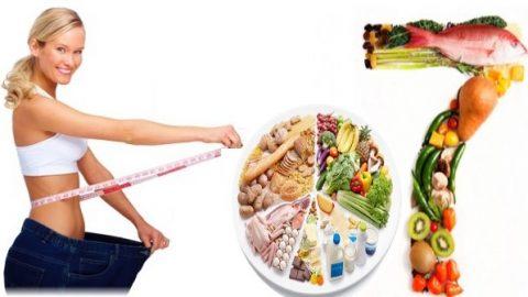 7 κανόνες  επιτυχίας για χάσιμο βάρους